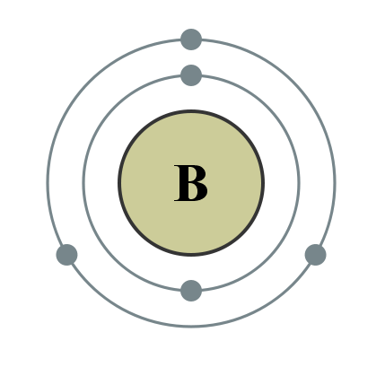 Draw Your Own Bohr Model For Dickson Only Science